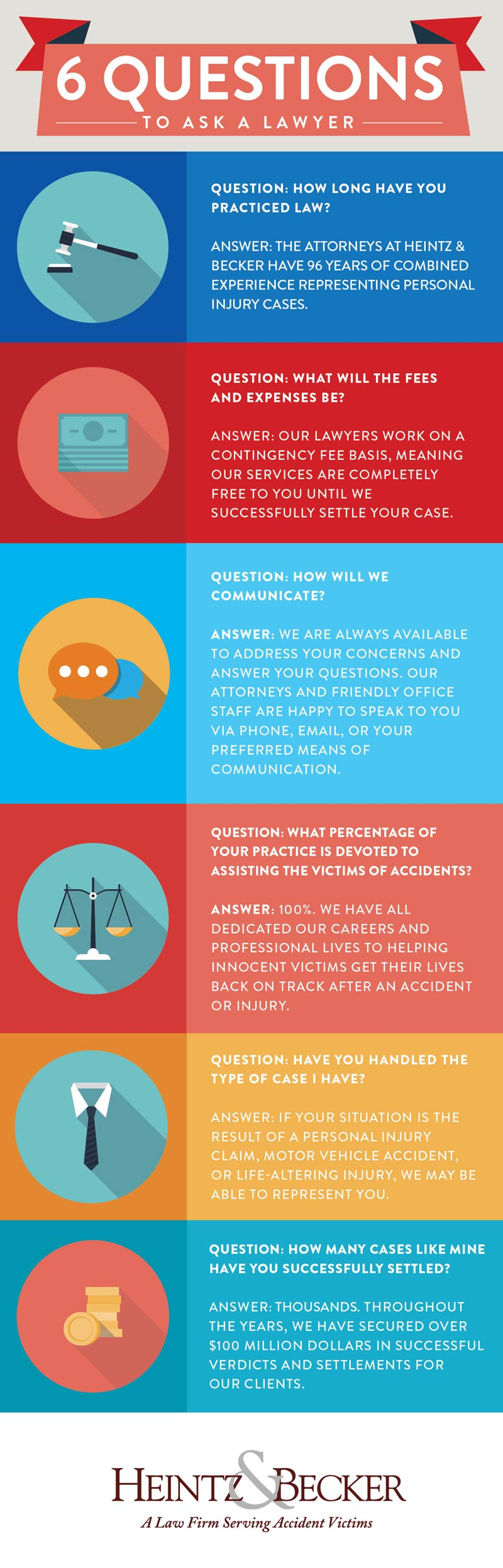 6-Questions-Infographic-REV2.jpg