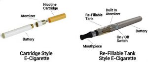 Diagram of an e-cigarrette